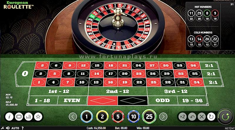 European Roulette в казино Плей Фортуна