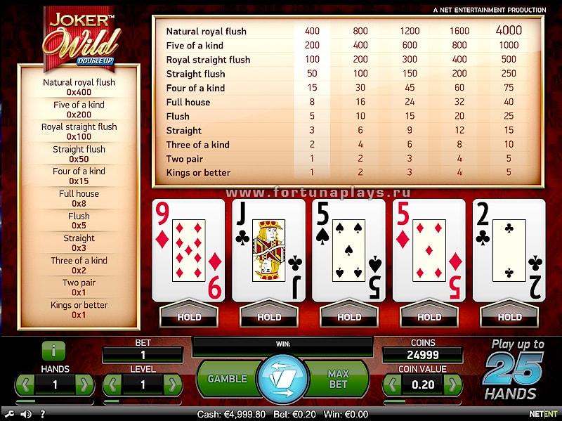 Joker Wild покер на сайте казино Плей Фортуна